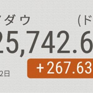 【追記済】めっちゃ、株が上がっとるやん( 円安は予想通りでええけど… )