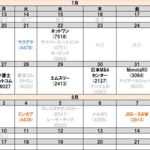 【グロース株】今後の決算予定7/29~8/7(レーザーテック、アイアールジャパン)、その4