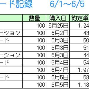 【株】6/1~6/5のトレード記録