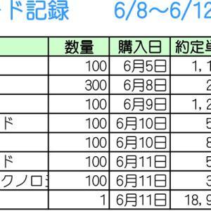 【株】6/8~6/12のトレード記録