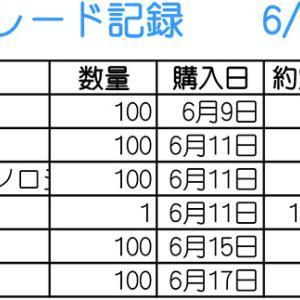 【株】6/15~6/19のトレード記録