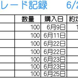 【株】6/22~6/26のトレード記録