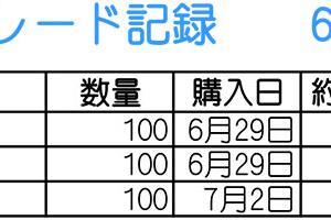 【株】6/29~7/3のトレード記録