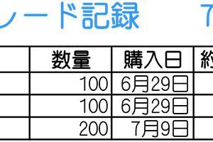 【株】7/6~7/11のトレード記録
