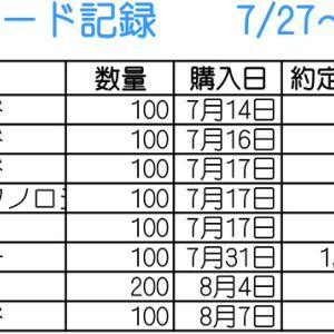 【株】7/27~8/7のトレード記録