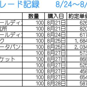 【株】8/24~8/28のトレード記録