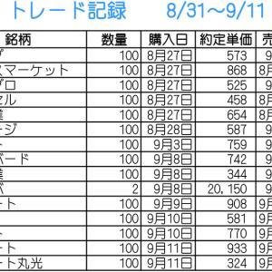 【株】8/31~9/11のトレード記録