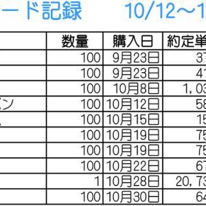 【株】10/12~10/30のトレード記録と月間収支