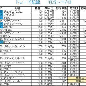 【株】11/2~11/13のトレード記録と月間収支