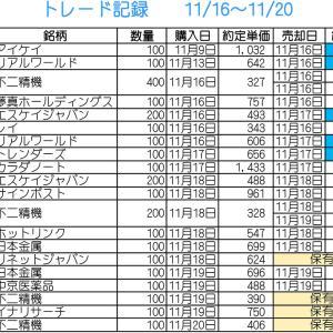 【株】11/16~11/20のトレード記録