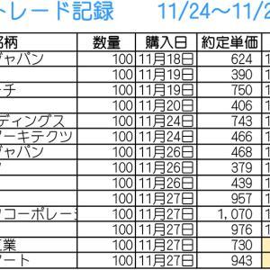 【株】11/24~11/27のトレード記録