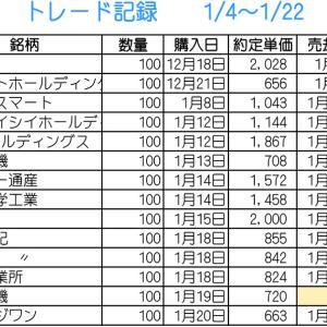 【株】1/4~1/22のトレード記録