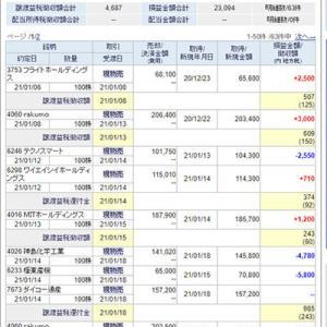 【株】4/1~4/12のトレード記録~ブログ再開