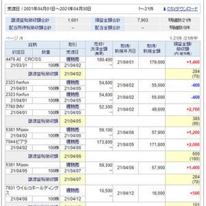 【株】4/12~4/30のトレード記録