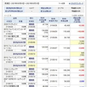 【株】5/1~5/31のトレード記録