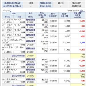 【株】6/1~6/30のトレード記録