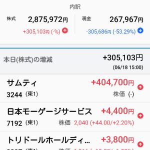 6月18日 本日の個人収支マイナス583