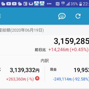 島津家金融資産は9477612円だった。令和2年6月19 日集計