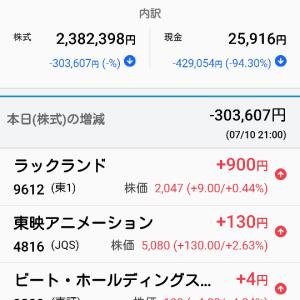 7月12日 本日の個人収支マイナス732661