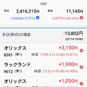 7月14日 本日の個人収支マイナス9925