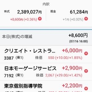 7月16日 本日の個人収支プラス8601