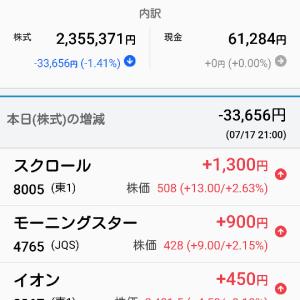 7月17日 本日の個人収支マイナス33656