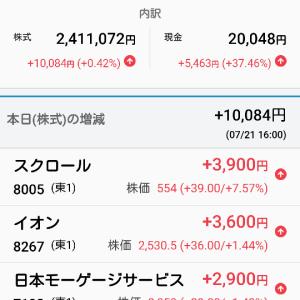 7月21日 本日の個人収支プラス15547
