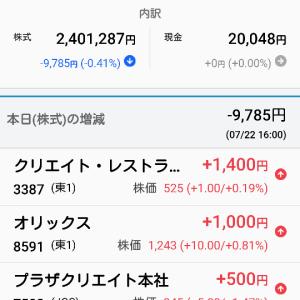 7月22日 本日の個人収支マイナス9785
