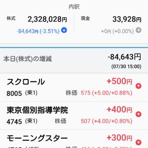 7月30日 本日の個人収支マイナス84643