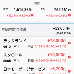 8月3日  本日の個人収支プラス57887