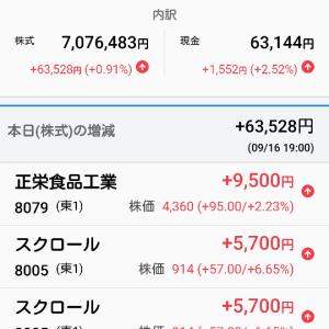 9月16日 本日の島津家日本株収支プラス65080