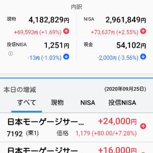 9月25日 本日の島津家日本株収支プラス141217