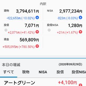 9月29日③ 本日の島津家日本株収支プラス83711