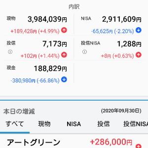9月30日 本日の島津家日本株収支マイナス257067