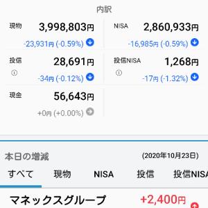 10月23日② 本日の島津家日本株収支マイナス40967