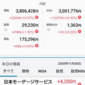 11月26日 本日の島津家日本株収支プラス16205