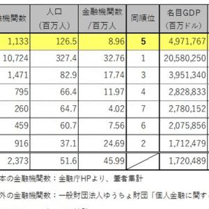 日本は、本当に「オーバーバンキング」なのか?