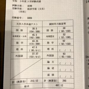 京都大学本番の得点開示。