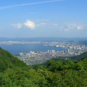 滋賀県大津市新型コロナウィルス感染症対策支援寄附金