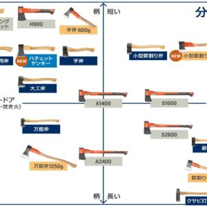 斧に特化したガチな勉強会の計画(9月18日)