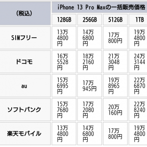 【悲報】ドコモさん、iPhone13 Proが他より4万円以上も高い【錬金術】