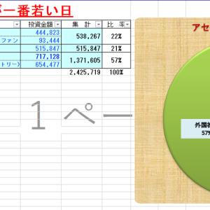 資産運用~投資信託編~