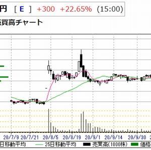 ニッポン高度紙S高おめでとう!