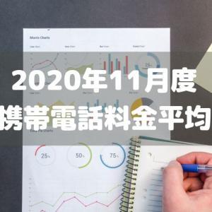 2020年11月度 毎月の携帯電話料金平均8312円 格安SIMは4424円、MVNOは3771円
