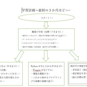 学習ロードマップ~最初の3か月~