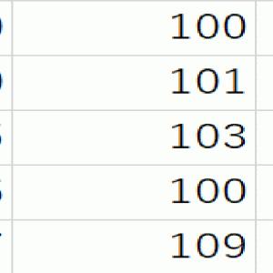統計学についての復習・②(平均値~S.Dについて)