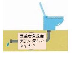 【下水道を使用するための受益者負担金納付済みですか?】