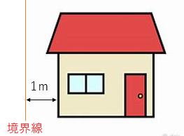 【外壁後退距離1m】~満たしていないと住宅ローンを借りられません~