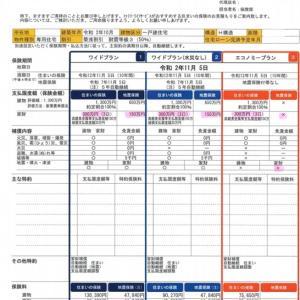 【建売住宅】火災保険と地震保険