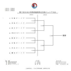 第7回日本少年野球福岡県北支部ジュニア大会の組み合わせ